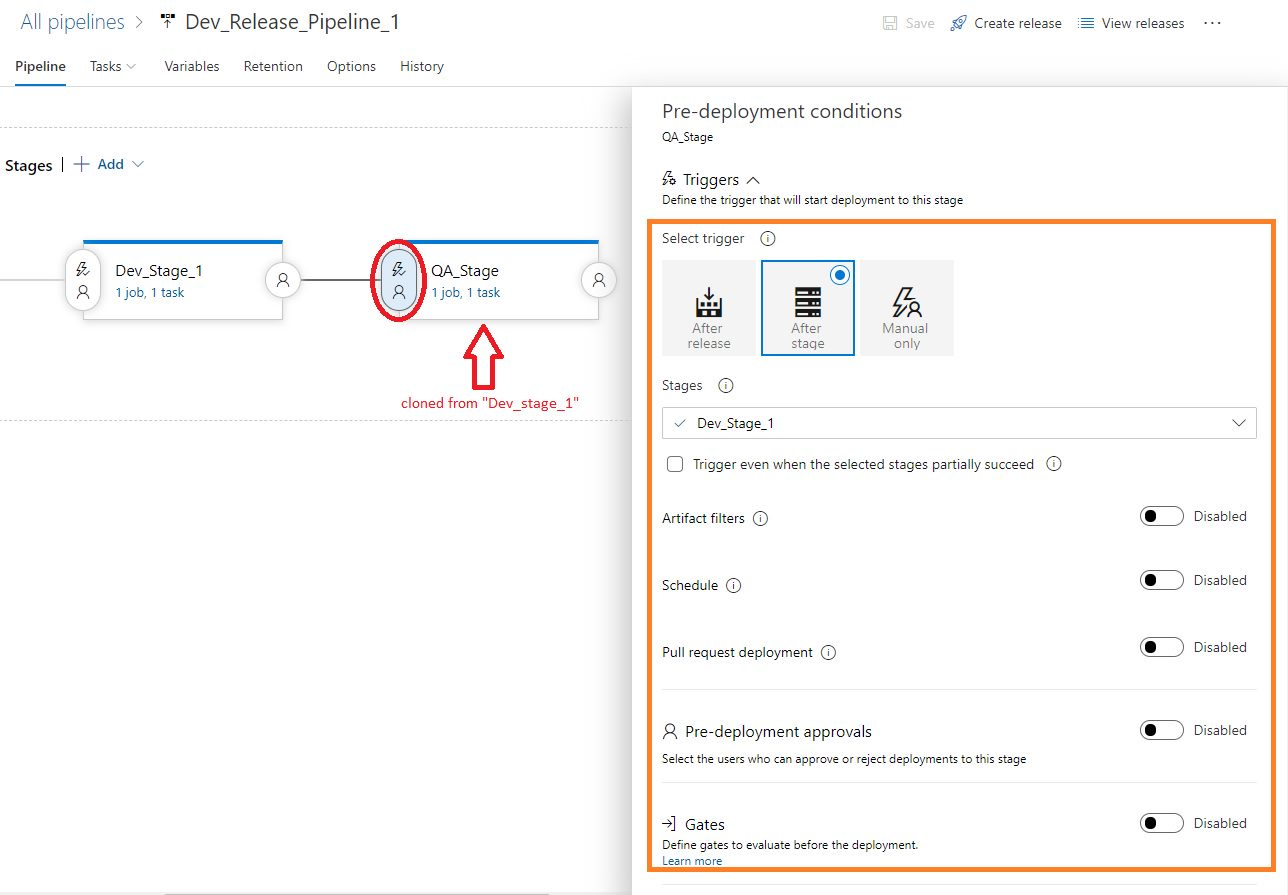 Azure DevOps - Release pipeline multiple stages